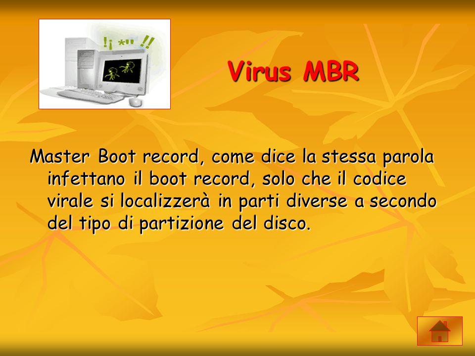 Virus MBR