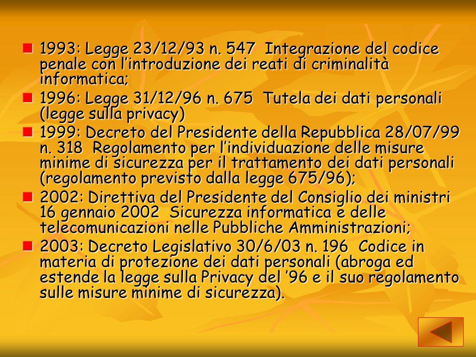 1993: Legge 23/12/93 n. 547 Integrazione del codice penale con l'introduzione dei reati di criminalità informatica;