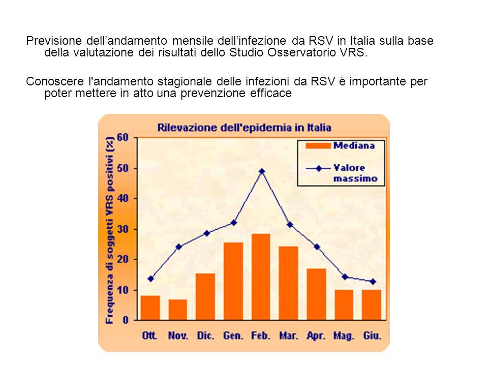 Previsione dell'andamento mensile dell'infezione da RSV in Italia sulla base della valutazione dei risultati dello Studio Osservatorio VRS.