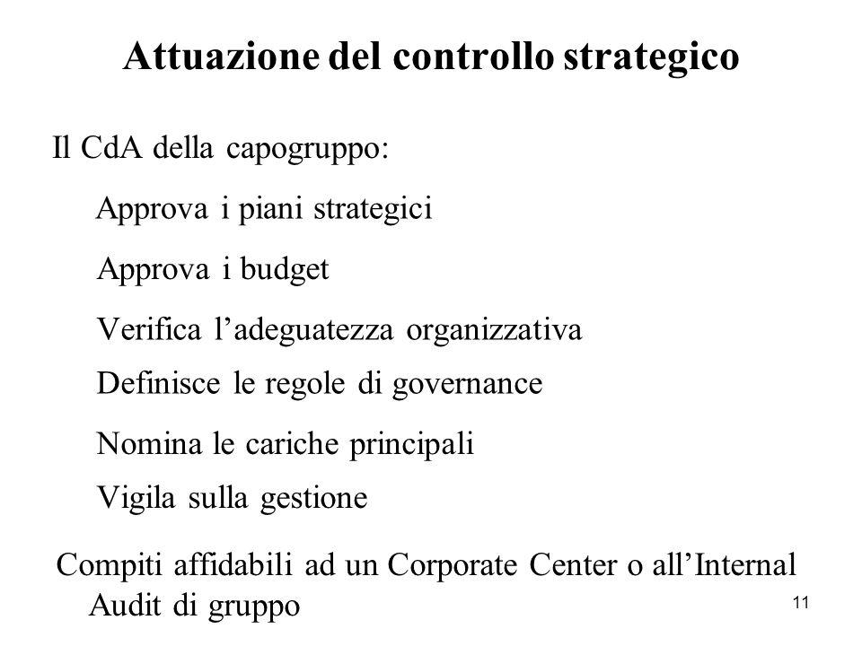 Attuazione del controllo strategico