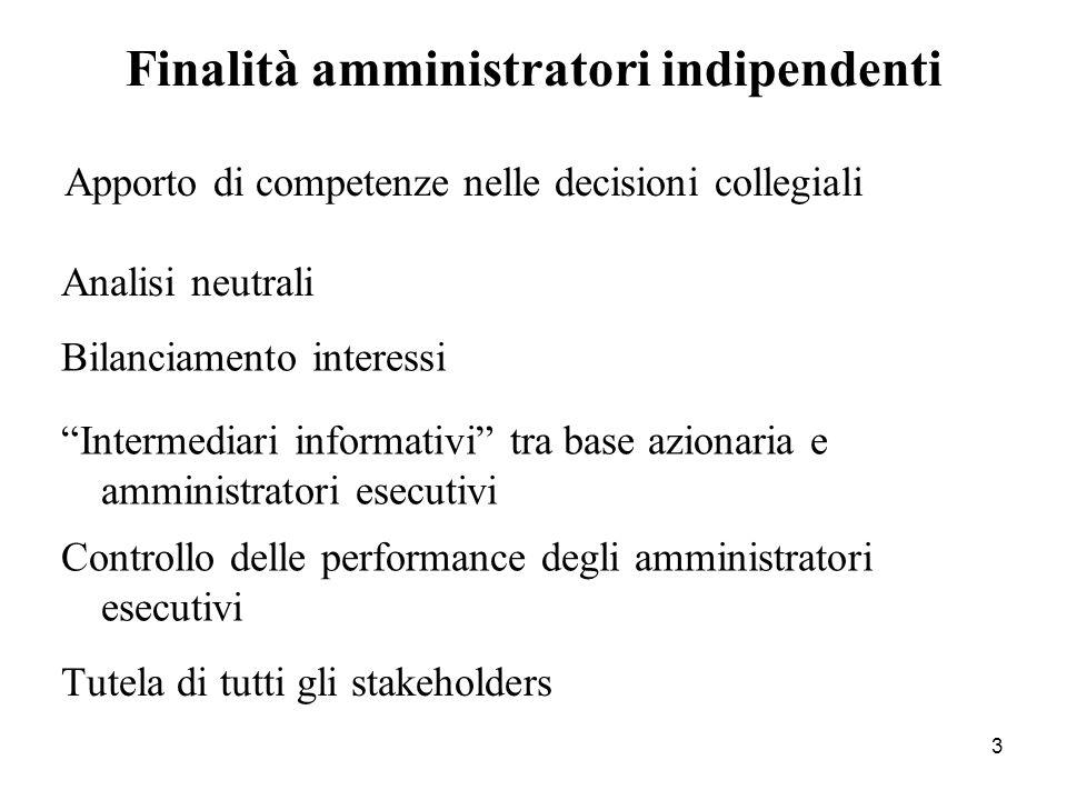 Finalità amministratori indipendenti