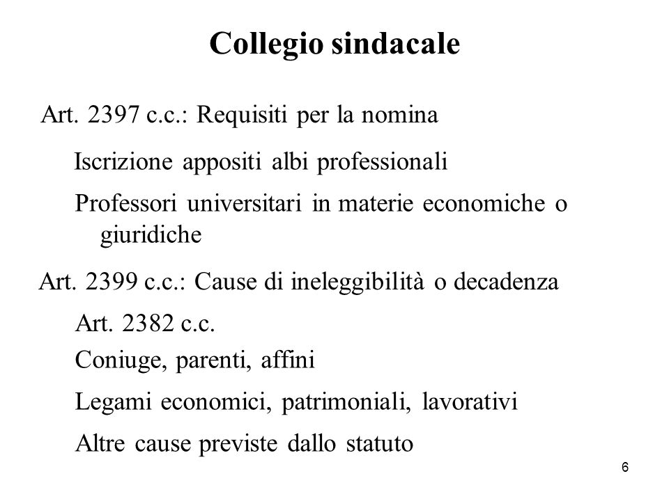 Collegio sindacale Art. 2397 c.c.: Requisiti per la nomina
