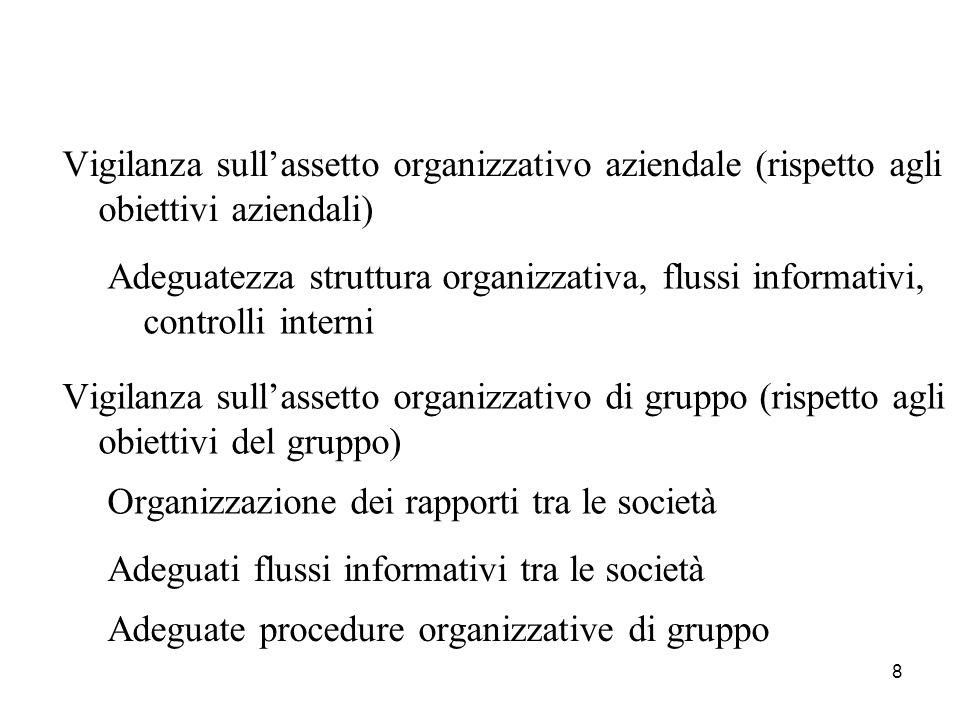 Vigilanza sull'assetto organizzativo aziendale (rispetto agli obiettivi aziendali)