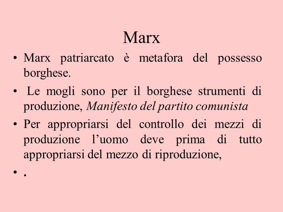 Marx Marx patriarcato è metafora del possesso borghese.