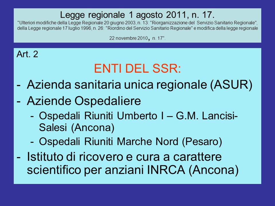 Azienda sanitaria unica regionale (ASUR) Aziende Ospedaliere