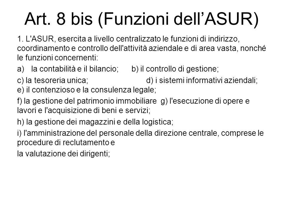 Art. 8 bis (Funzioni dell'ASUR)