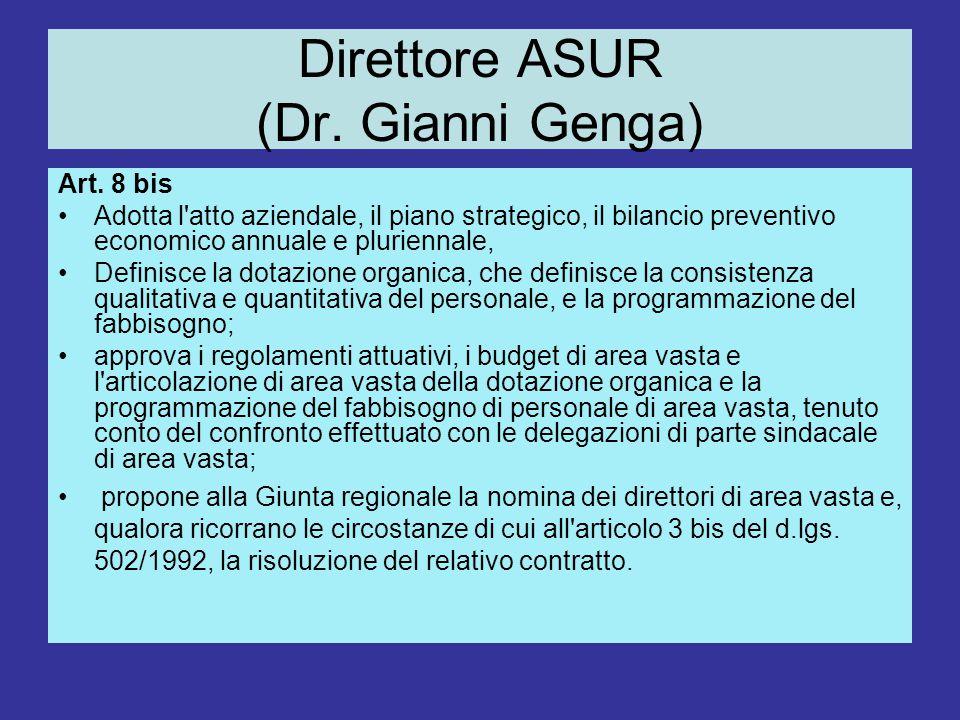 Direttore ASUR (Dr. Gianni Genga)