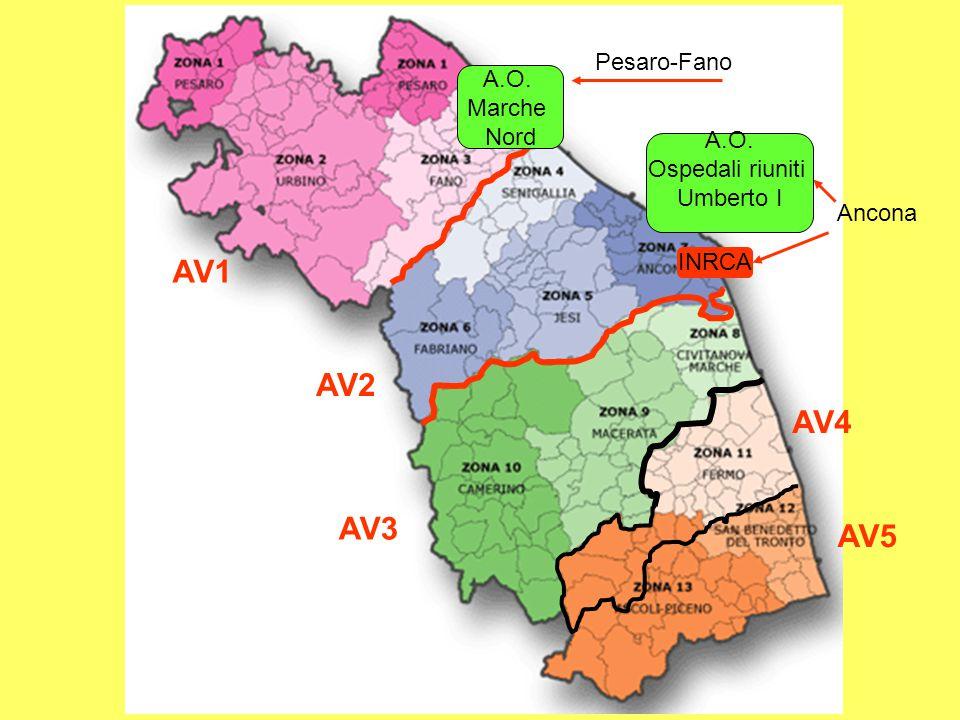 AV1 AV2 AV4 AV3 AV5 Pesaro-Fano A.O. Marche Nord A.O. Ospedali riuniti
