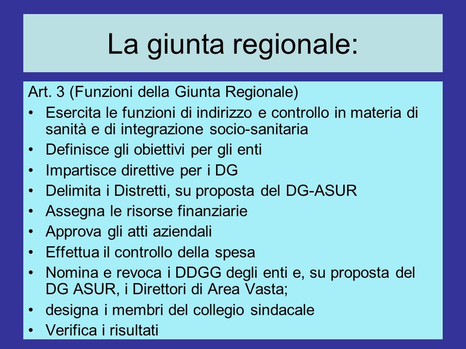 La giunta regionale: Art. 3 (Funzioni della Giunta Regionale)