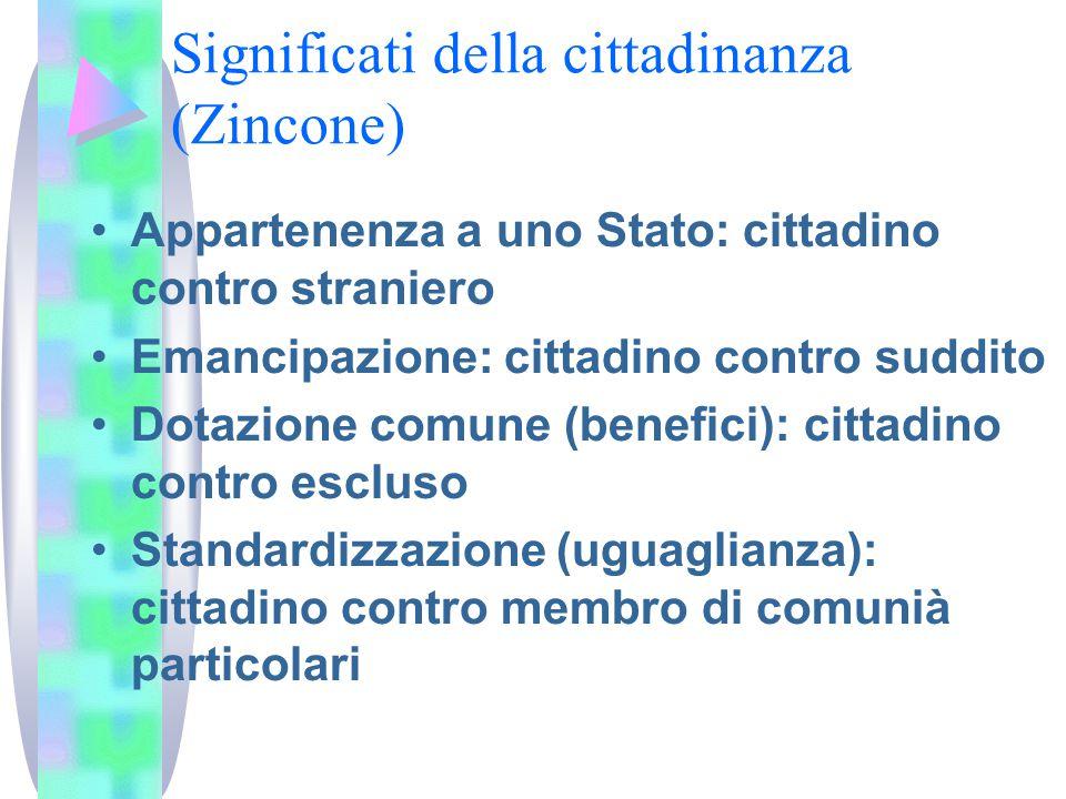 Significati della cittadinanza (Zincone)