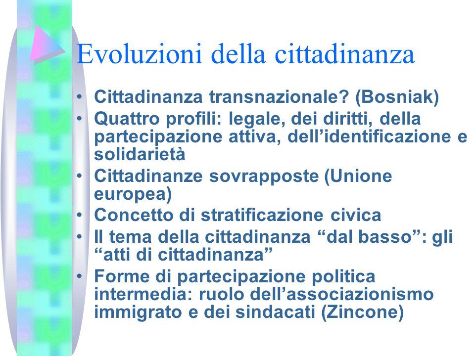 Evoluzioni della cittadinanza