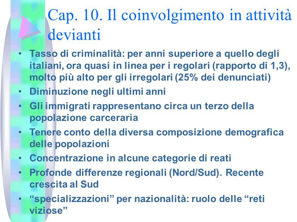 Cap. 10. Il coinvolgimento in attività devianti