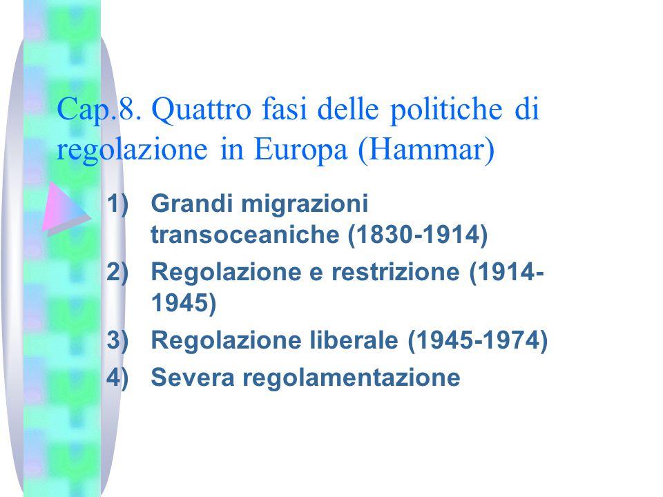 Cap.8. Quattro fasi delle politiche di regolazione in Europa (Hammar)