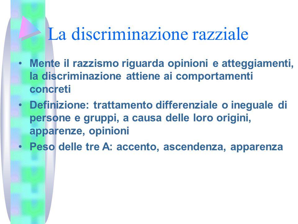 La discriminazione razziale