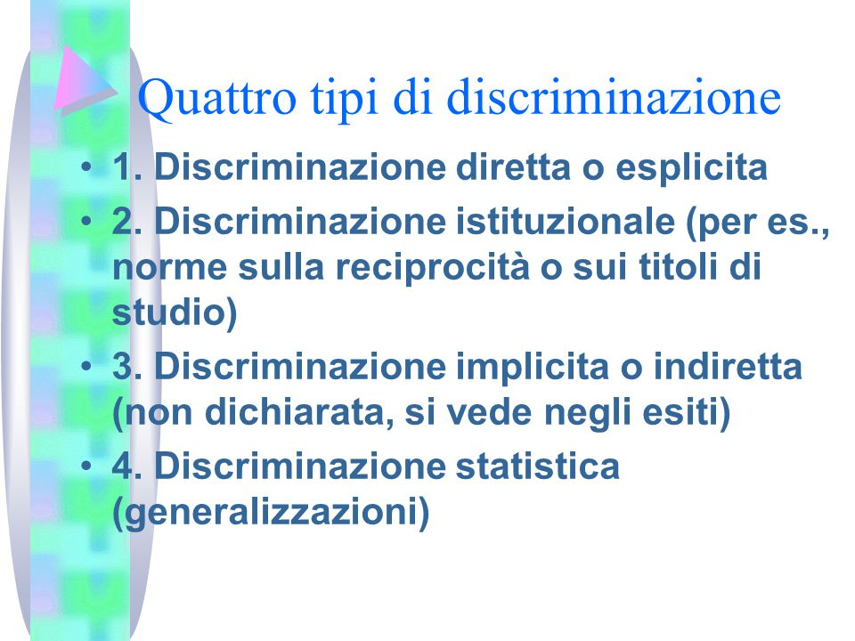 Quattro tipi di discriminazione