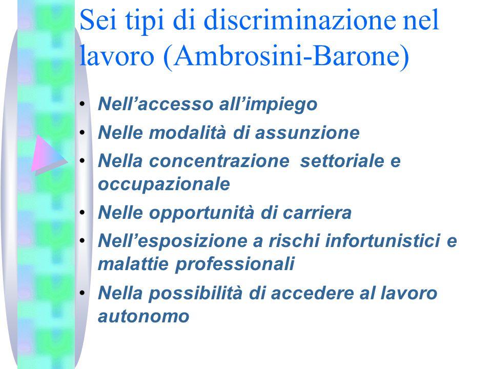 Sei tipi di discriminazione nel lavoro (Ambrosini-Barone)