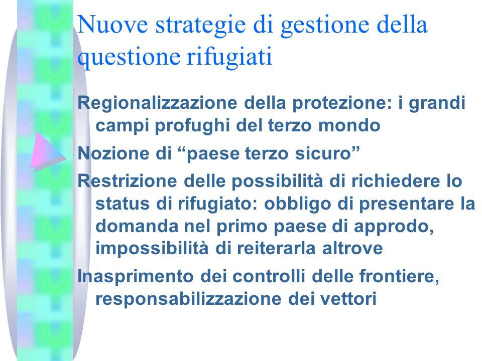 Nuove strategie di gestione della questione rifugiati