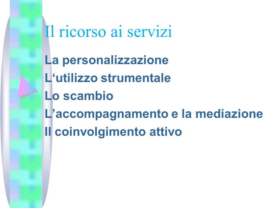 Il ricorso ai servizi La personalizzazione L'utilizzo strumentale Lo scambio L'accompagnamento e la mediazione Il coinvolgimento attivo
