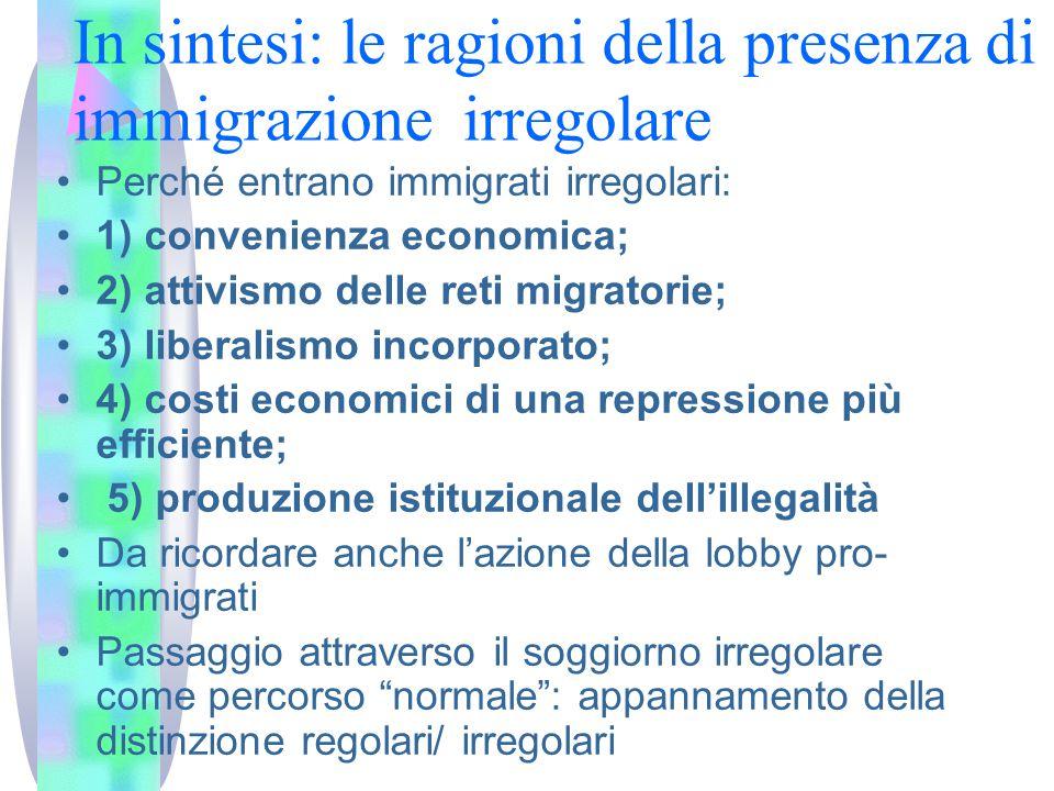 In sintesi: le ragioni della presenza di immigrazione irregolare