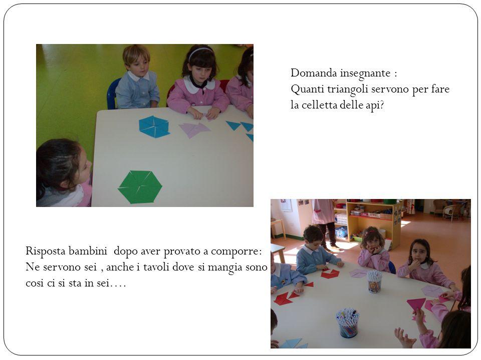 Domanda insegnante : Quanti triangoli servono per fare. la celletta delle api Risposta bambini dopo aver provato a comporre: