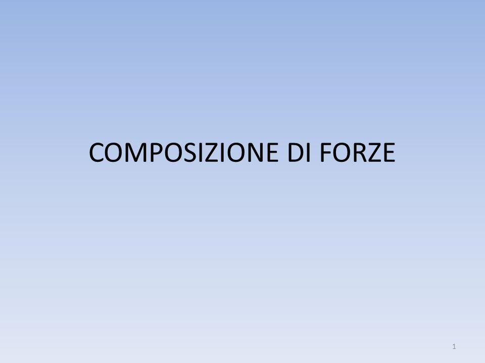 COMPOSIZIONE DI FORZE