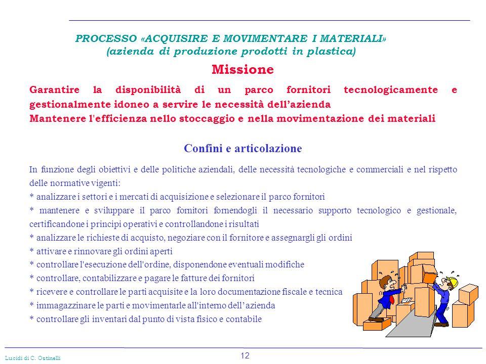 Missione Confini e articolazione