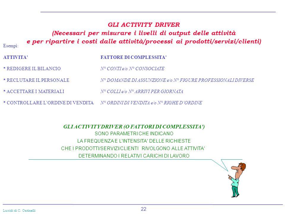 (Necessari per misurare i livelli di output delle attività