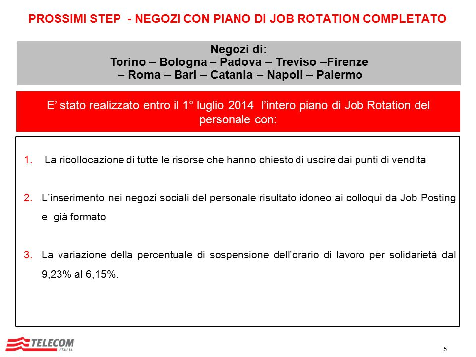 PROSSIMI STEP - NEGOZI CON PIANO DI JOB ROTATION COMPLETATO
