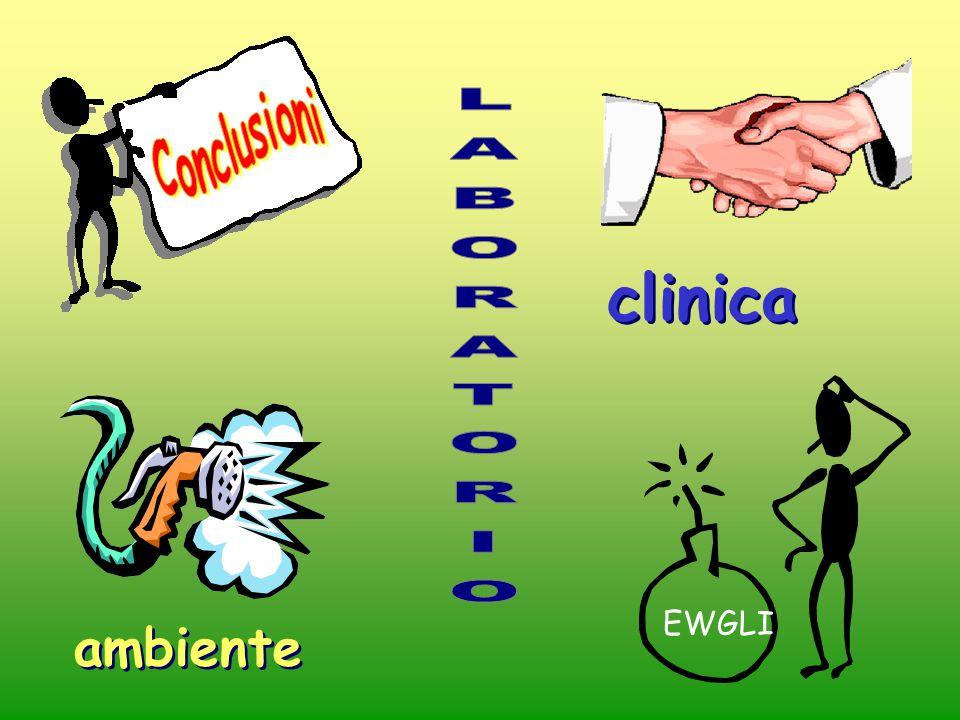 Conclusioni clinica LABORATORIO EWGLI ambiente