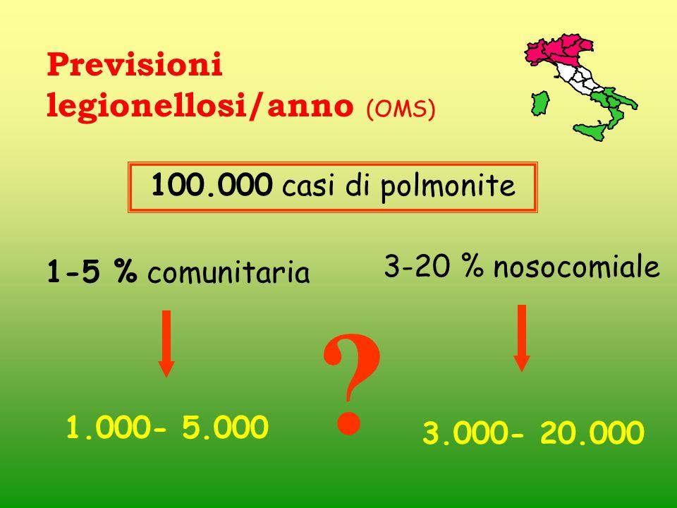 Previsioni legionellosi/anno (OMS) 100.000 casi di polmonite