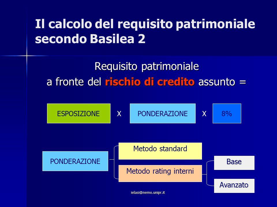 Il calcolo del requisito patrimoniale secondo Basilea 2