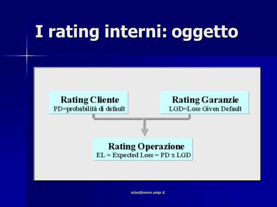I rating interni: oggetto