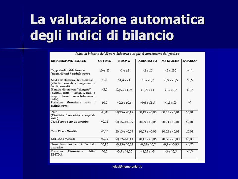 La valutazione automatica degli indici di bilancio