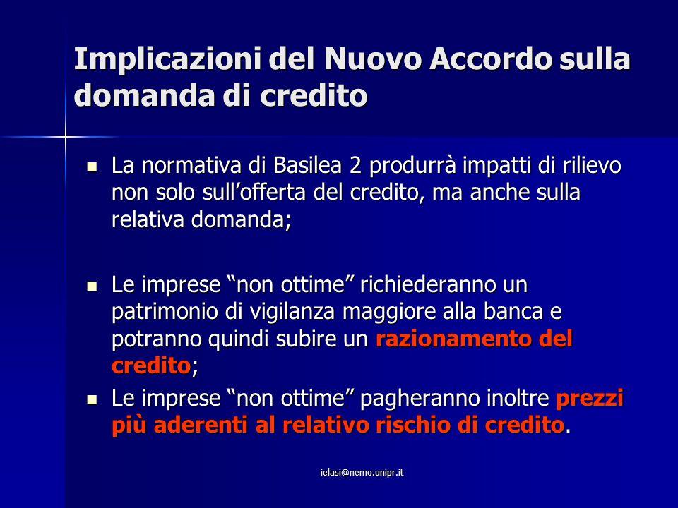 Implicazioni del Nuovo Accordo sulla domanda di credito