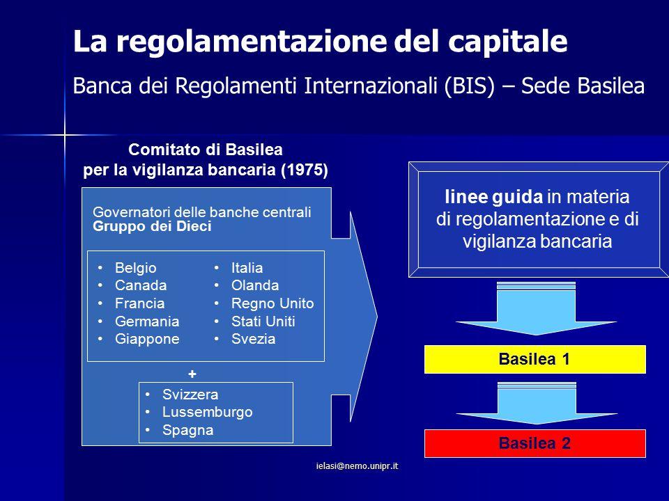 per la vigilanza bancaria (1975)