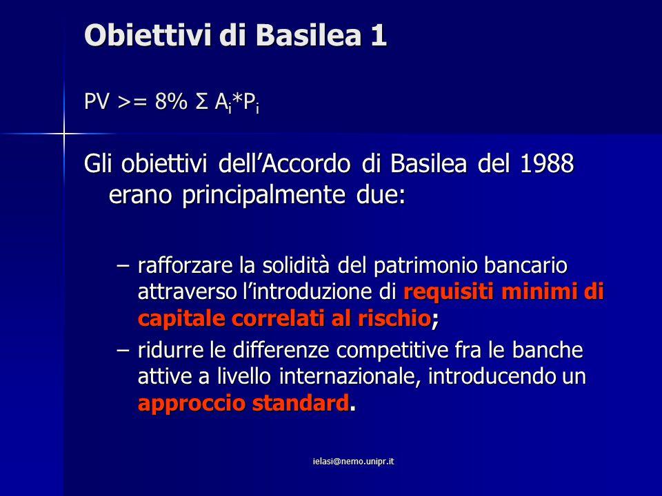Obiettivi di Basilea 1 PV >= 8% Σ Ai*Pi