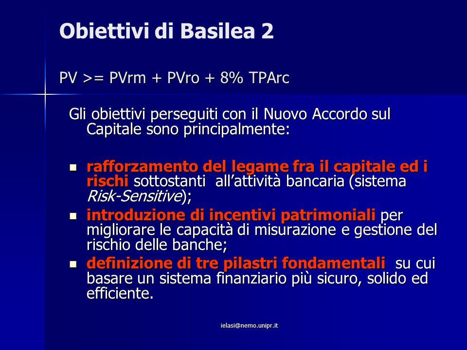 Obiettivi di Basilea 2 PV >= PVrm + PVro + 8% TPArc