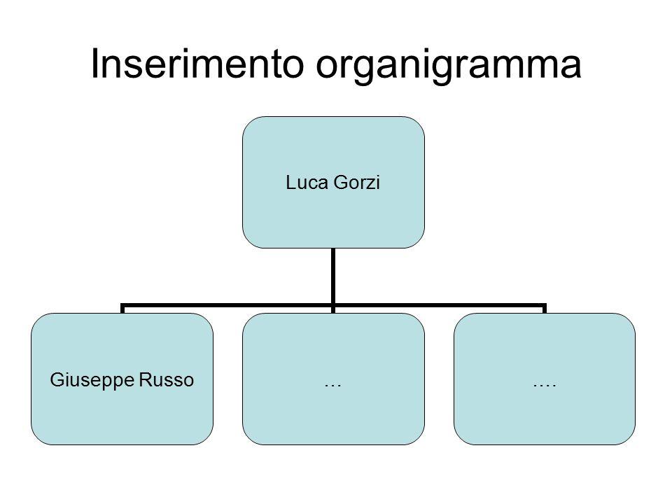 Inserimento organigramma