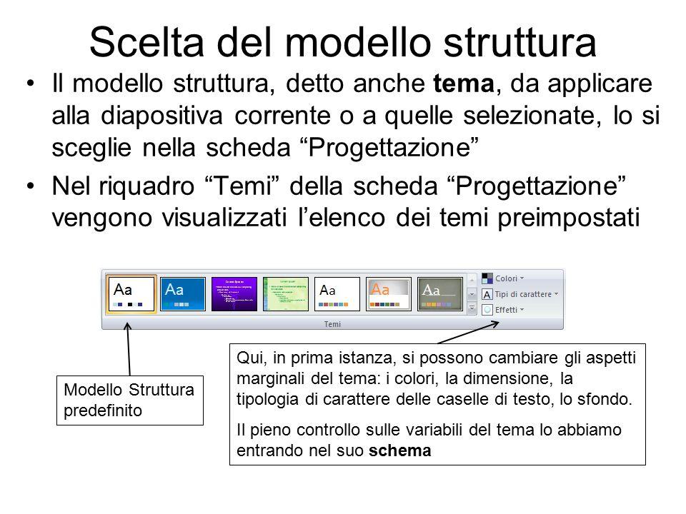 Scelta del modello struttura