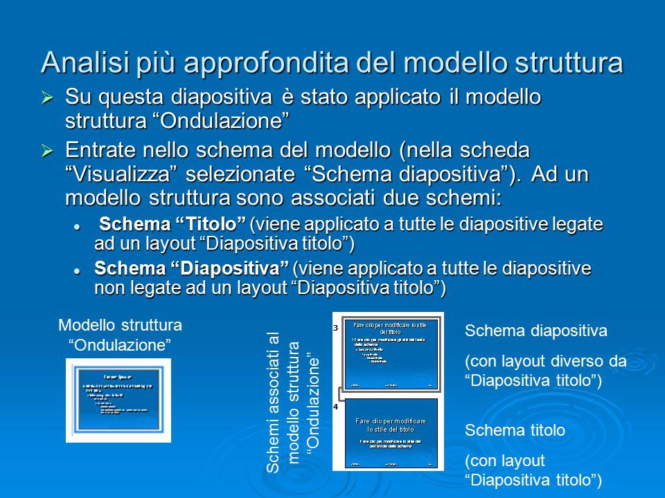 Analisi più approfondita del modello struttura