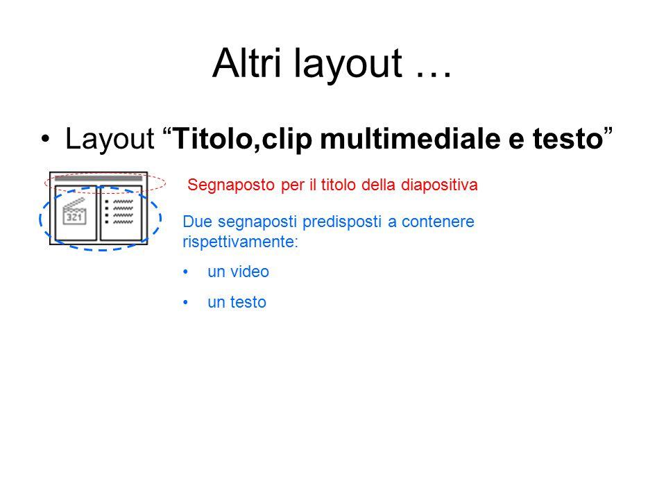Altri layout … Layout Titolo,clip multimediale e testo