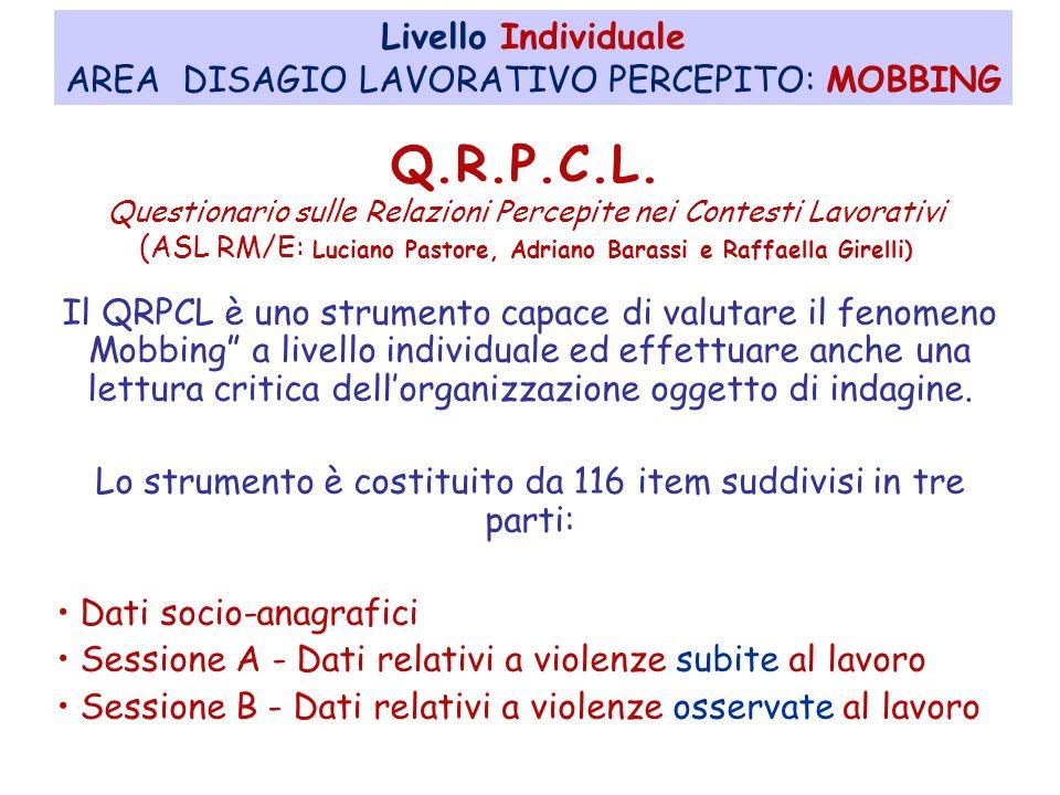 Livello Individuale AREA DISAGIO LAVORATIVO PERCEPITO: MOBBING.