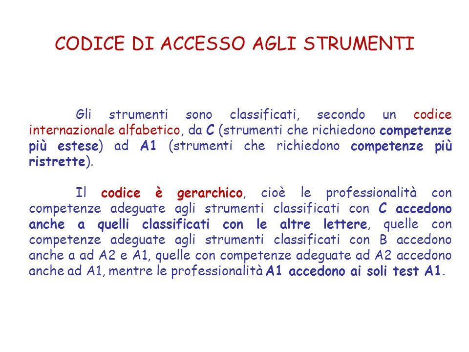 CODICE DI ACCESSO AGLI STRUMENTI