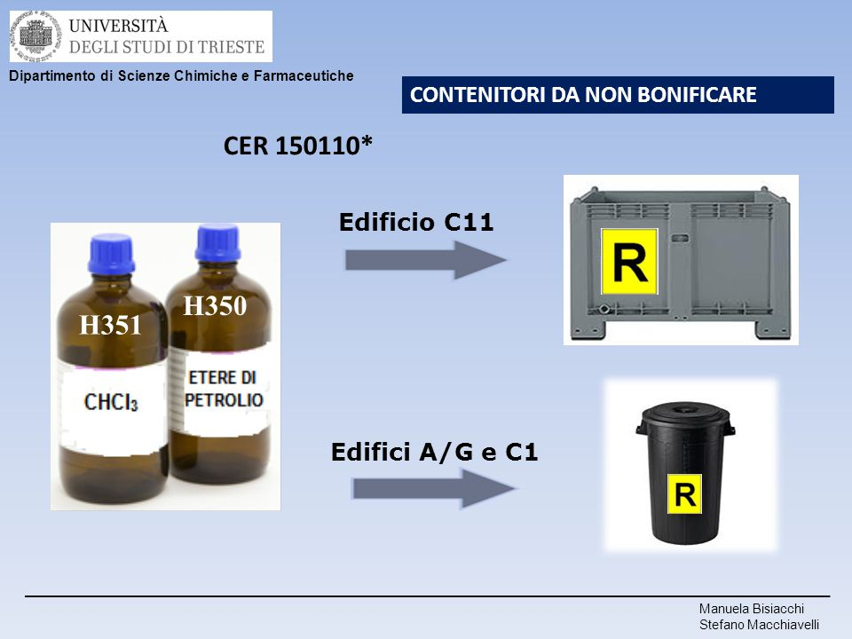 CER 150110* H350 H351 CONTENITORI DA NON BONIFICARE Edificio C11