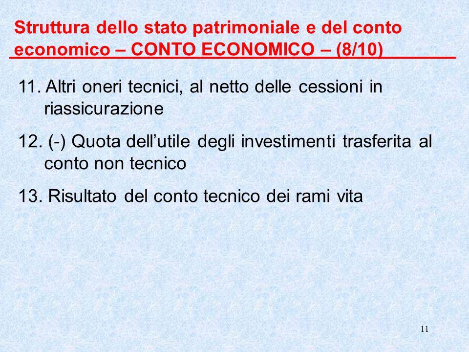 Struttura dello stato patrimoniale e del conto economico – CONTO ECONOMICO – (8/10)