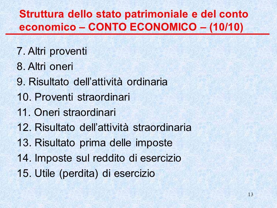 Struttura dello stato patrimoniale e del conto economico – CONTO ECONOMICO – (10/10)