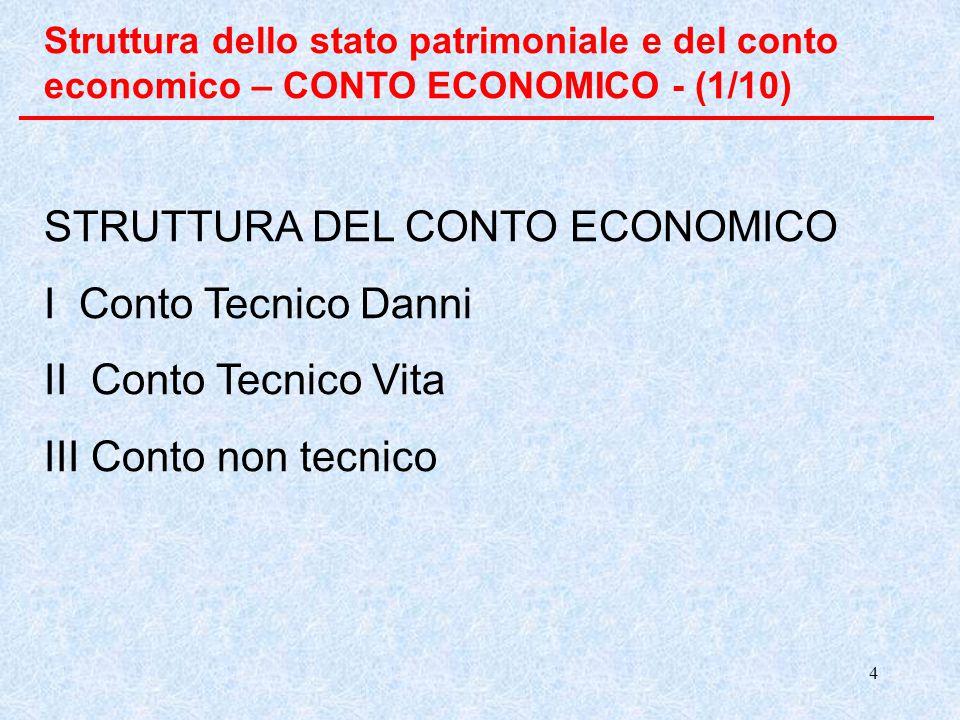 STRUTTURA DEL CONTO ECONOMICO I Conto Tecnico Danni