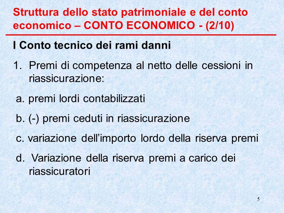 Struttura dello stato patrimoniale e del conto economico – CONTO ECONOMICO - (2/10)