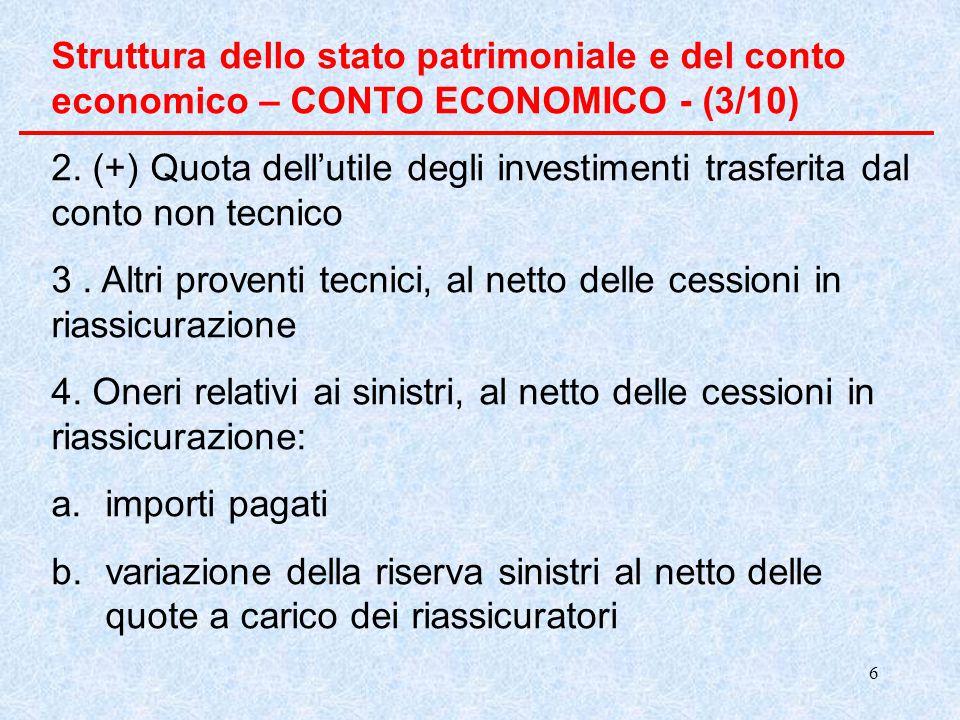 Struttura dello stato patrimoniale e del conto economico – CONTO ECONOMICO - (3/10)