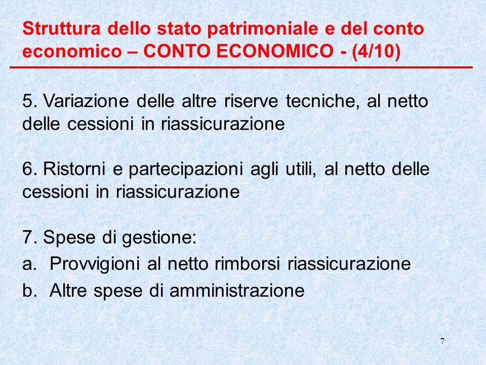 Struttura dello stato patrimoniale e del conto economico – CONTO ECONOMICO - (4/10)